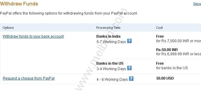 Withdraw Funds from paypal to any Indian Bank Account: